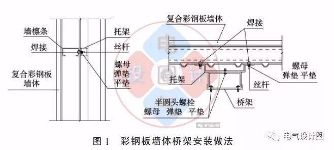 配电箱在彩钢板上的如何安装?图文详解各种电气施工节点的做法