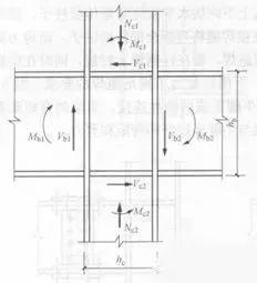 钢结构梁柱连接节点构造详解_10