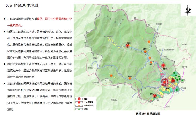 崇州市三郎镇总体规划设计方案文本