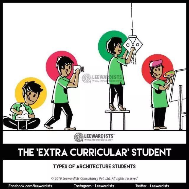 十种建筑学生类型剖析_9