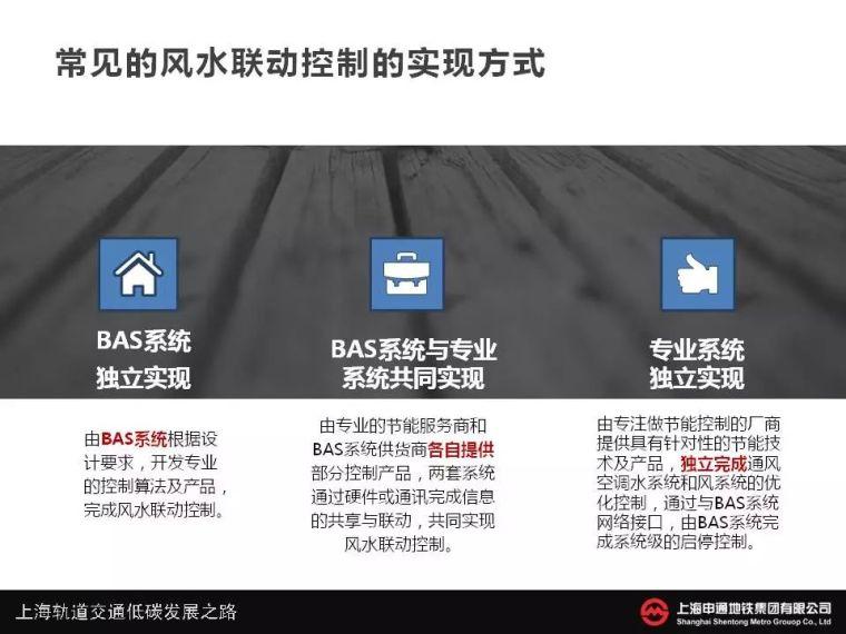上海申通地铁站风水联动设置及控制方式的实现