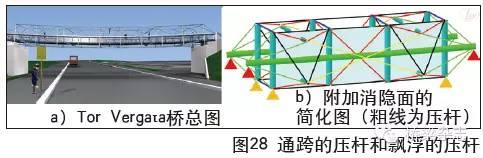 两百年来桥梁结构的组合与演变_29