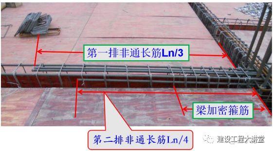 現場墻、板、梁鋼筋連接施工要點及常見問題_31
