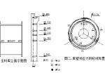 无粘结预应力混凝土水泥厂筒仓结构中的应用论文