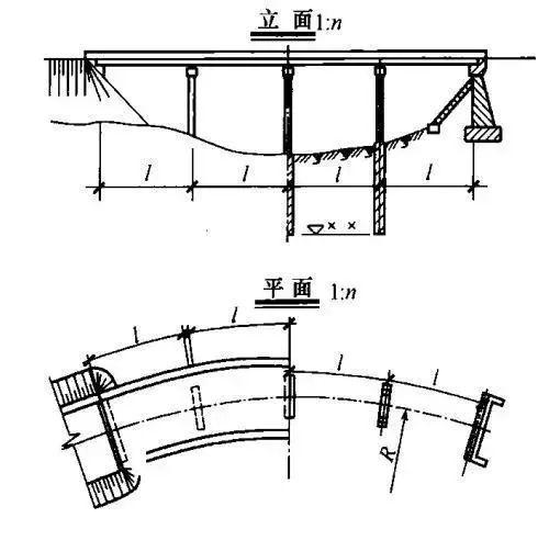 桥涵、隧道工程结构制图篇!_15