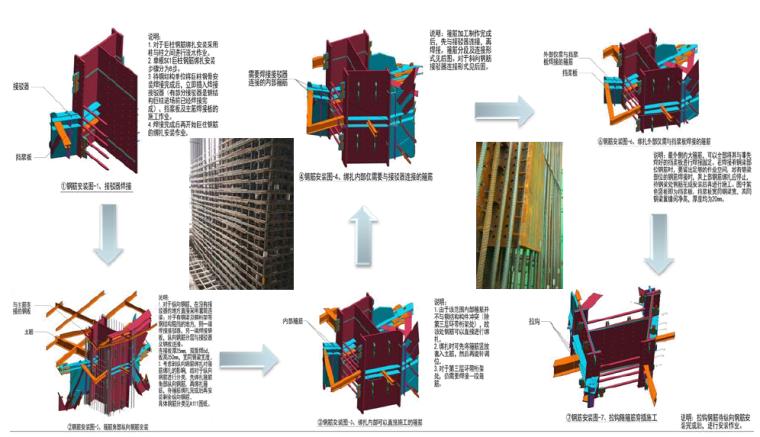 武汉绿地中心总承包管理模式下的BIM信息管理与应用创新汇报PDF(59页,多图)