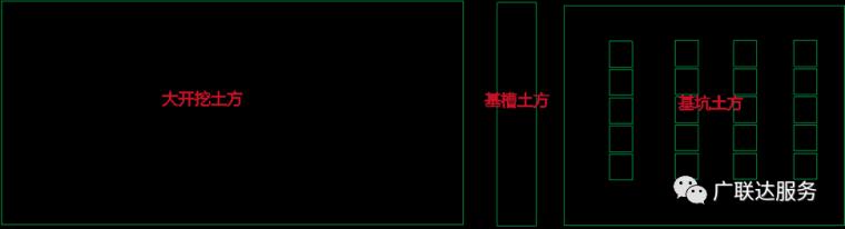 算土方,不蒙圈!多地区定额计算规则及虚实方换算方法详解_2