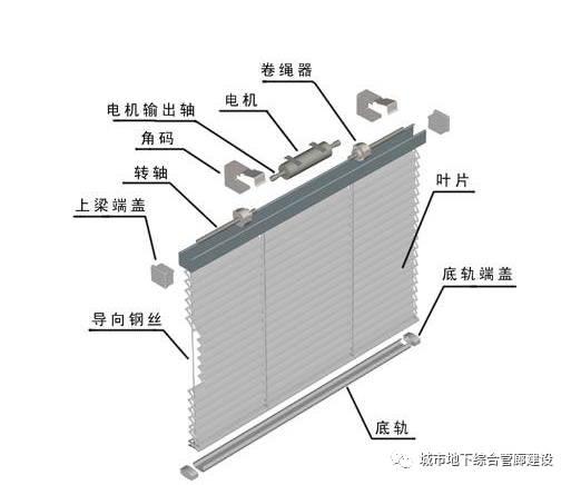 两个地下综合管廊通风系统设计_37