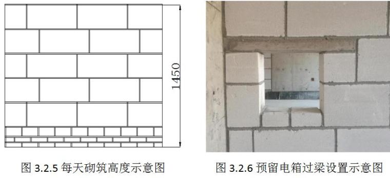 住宅楼工程蒸压加气混凝土砌块砌筑安全技术交底-一般情况单日砌筑高度不能超过5匹加气块