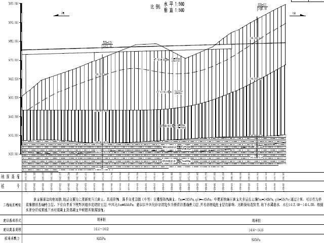 [陕西]中交编制46Km四车道高速公路施工图工程地质勘察报告2660页