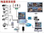 视频监控系统防雷接地