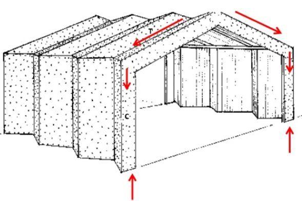 对于大跨结构除了网格结构你还有一个选择—折板_14