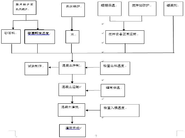 [牡丹江]隧道冬期施工方案及技术措施