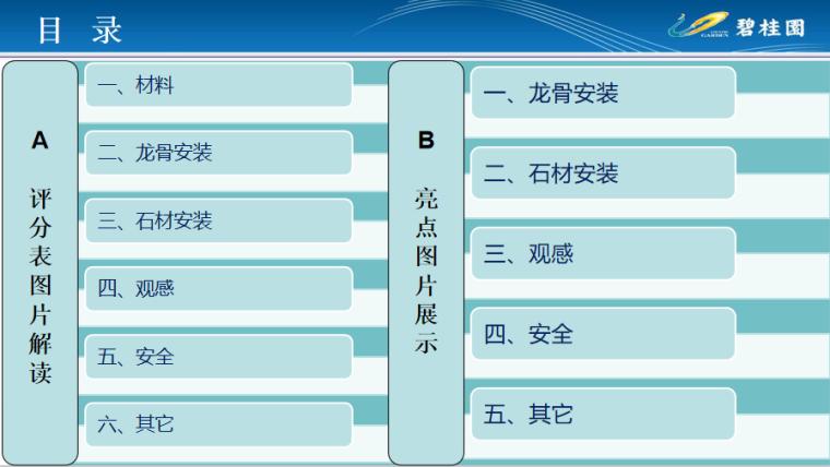 干挂石材工程质量检查评分表图片解读