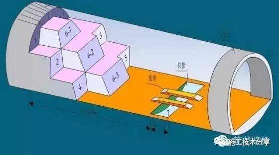 """隧道""""三台阶七步开挖法"""""""