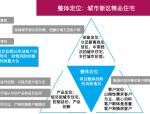 [福州]精品住宅项目前期策划方案(181页,图文丰富)