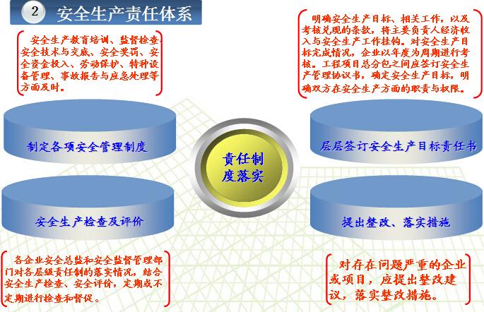 知名企业安全生产管理手册解读(图文并茂)_1