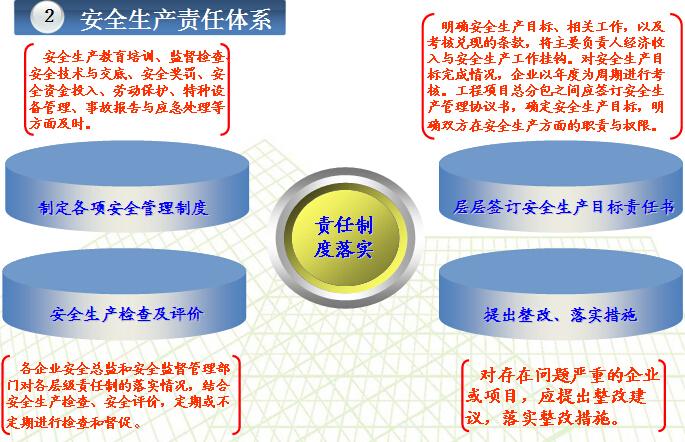 知名企业安全生产管理手册解读(图文并茂)