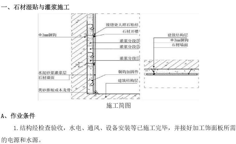房地产精装修工程施工工法标准(147页,图表丰富)