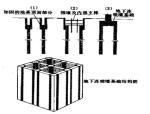 地下闭合墙基础(PPT共47页)