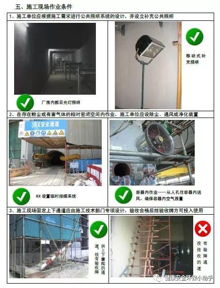 一整套工程现场安全标准图册:我给满分!_12