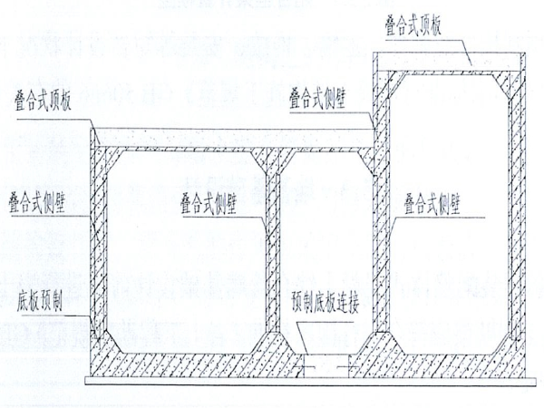 哈尔滨市预制装配整体式混凝土综合管廊技术导则