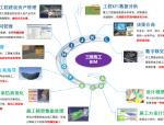 铁路行业基于BIM的施工现场管理解决方案