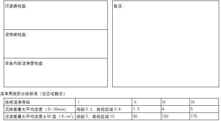 医院及手术室空调系统设计应用参考手册_57