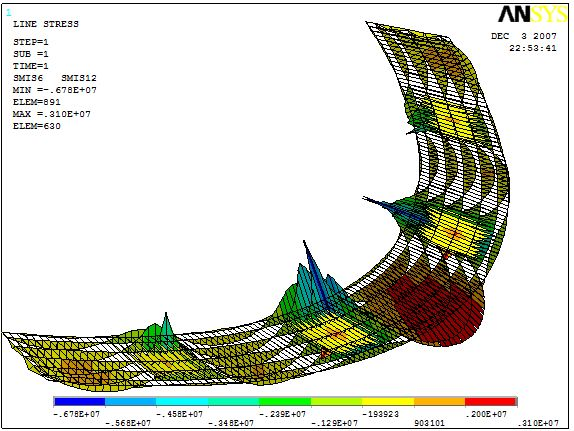 曲线梁桥设计之单梁法、梁格法,搞懂了就厉害了!_45