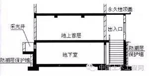 建筑工程建筑面积计算规范,值得收藏_7