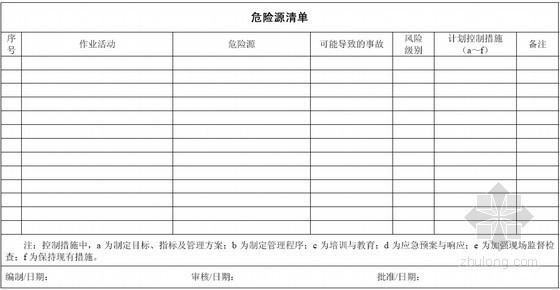 大型央企建筑工程安全生产管理手册(138页)