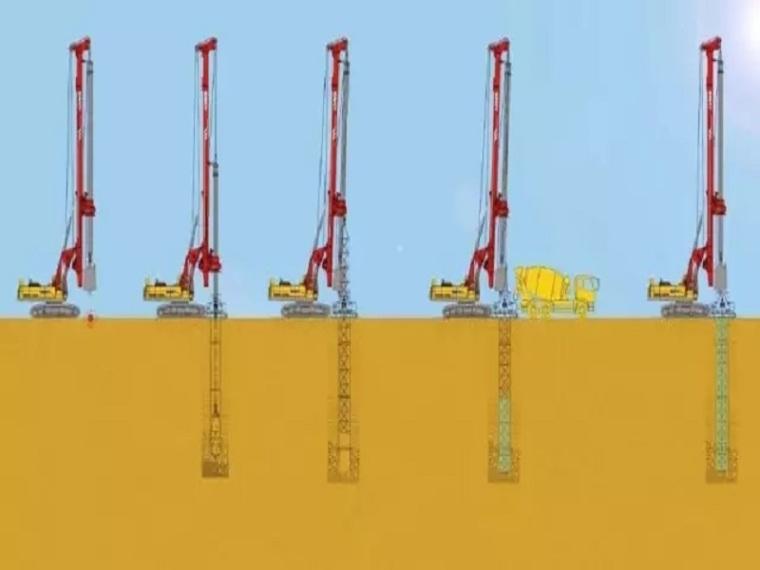 旋挖钻机四大施工工艺