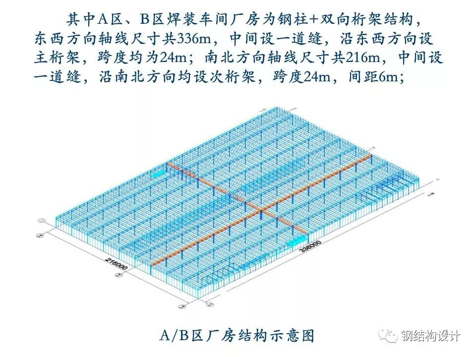 某厂房钢结构制作、安装方案(值得收藏)_3