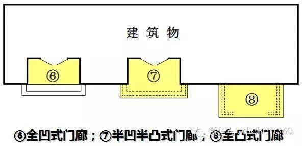新建筑面积计算规则逐条解读,偷面积必先学!(下)_4