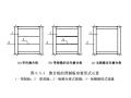 装配式预制结构设计-叠合板设计(PDF,12页)