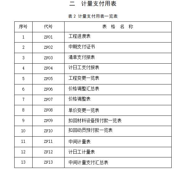 【湖南】高速公路规范化表格_4