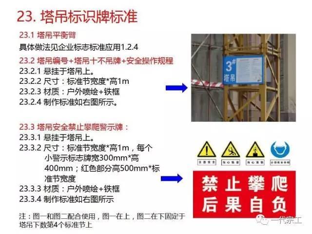 工程安全文明标准化施工图文讲解,谁整理的,太强大了!_44