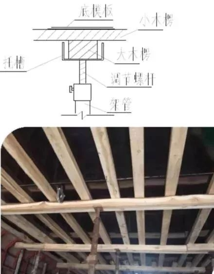 地下管廊廊体建造支模施工的新材料、新设备、新技术和新标准!_12