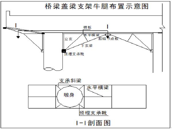 [广东]30M小箱梁桥公路招标文件标准格式