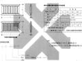建筑设备施工安装图册-暖气工程