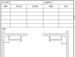 车站装饰装修工程各类表格及监控质量要点(352页)