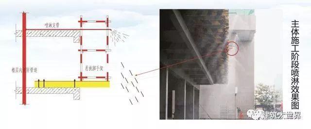 不知道建筑工地喷淋降尘系统怎么做?成本如何?这里有详细施工图