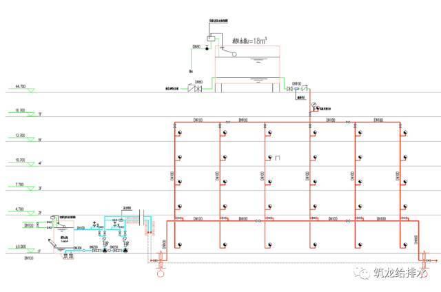 建筑给排水消防设计(消火栓系统、喷淋系统)
