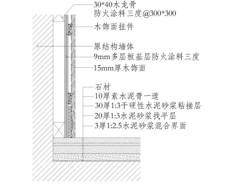 4墙地相接节点详图3