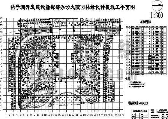 桔子洲开发建设指挥部办公大院园林绿化种植竣工平面图