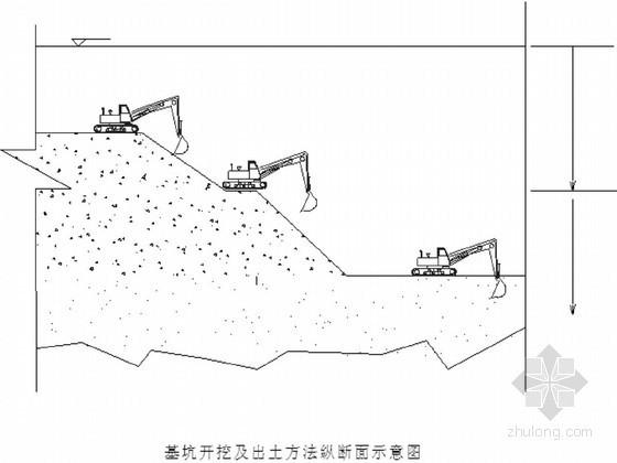 [广东]地铁出入线深基坑土方开挖支护及降水施工方案