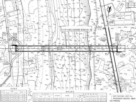 [湖南]三向预应力变截面现浇箱梁桥施工图(含涵洞通用图 共计223页)