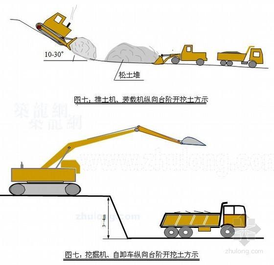 高速公路高边坡路堑开挖施工方案