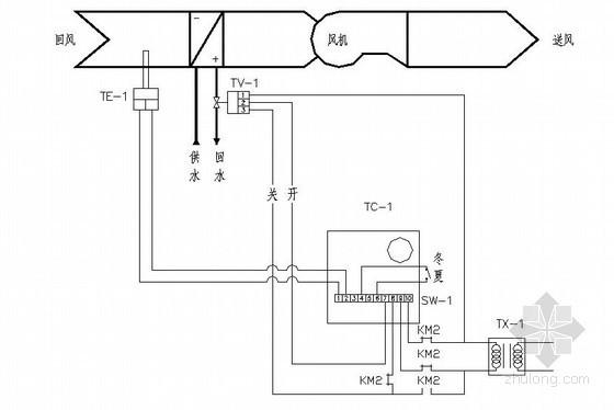 vrv空调系统原理讲解资料下载-空调风柜控制原理图
