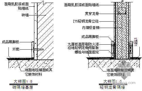 上海某高层住宅小区装修施工方案